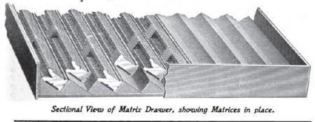image: Hamilton Matrix Drawer 1899 Inland Printer.JPG