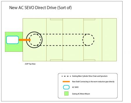 image: New Direct Drive Scheme.jpg