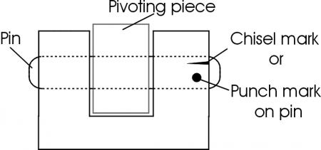Punch Press Diagram Punch Press Symbol wiring diagram